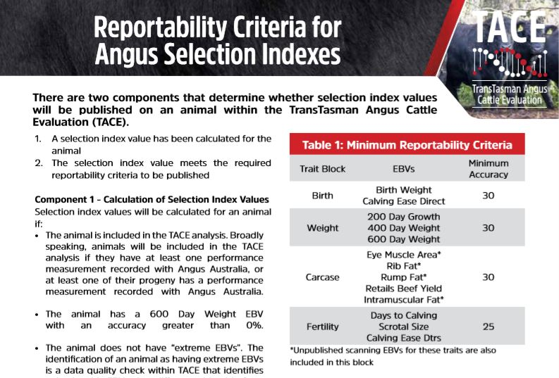Reportability Criteria for Angus Selection Indexes